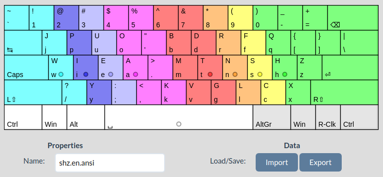 The SHZ keyboard layout, ANSI version.
