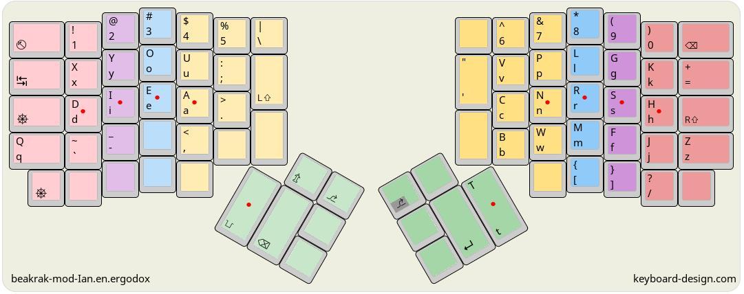 KLE keyboard-design.com diagram of BEAKRAK