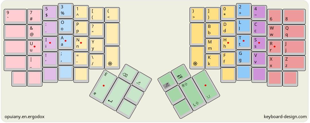 KLE keyboard-design.com diagram of Opuiany