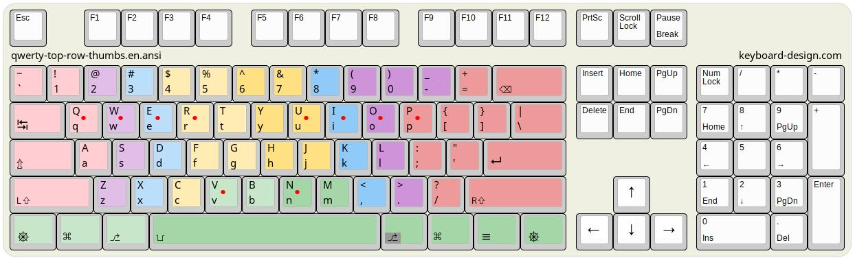 qwerty-top-row-thumbs.en.ansi