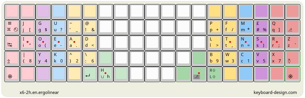 KLE keyboard-design.com diagram of X6.2h